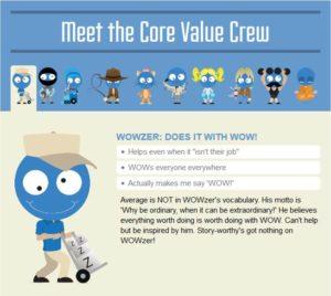 Персонификсация корпоративных ценностей